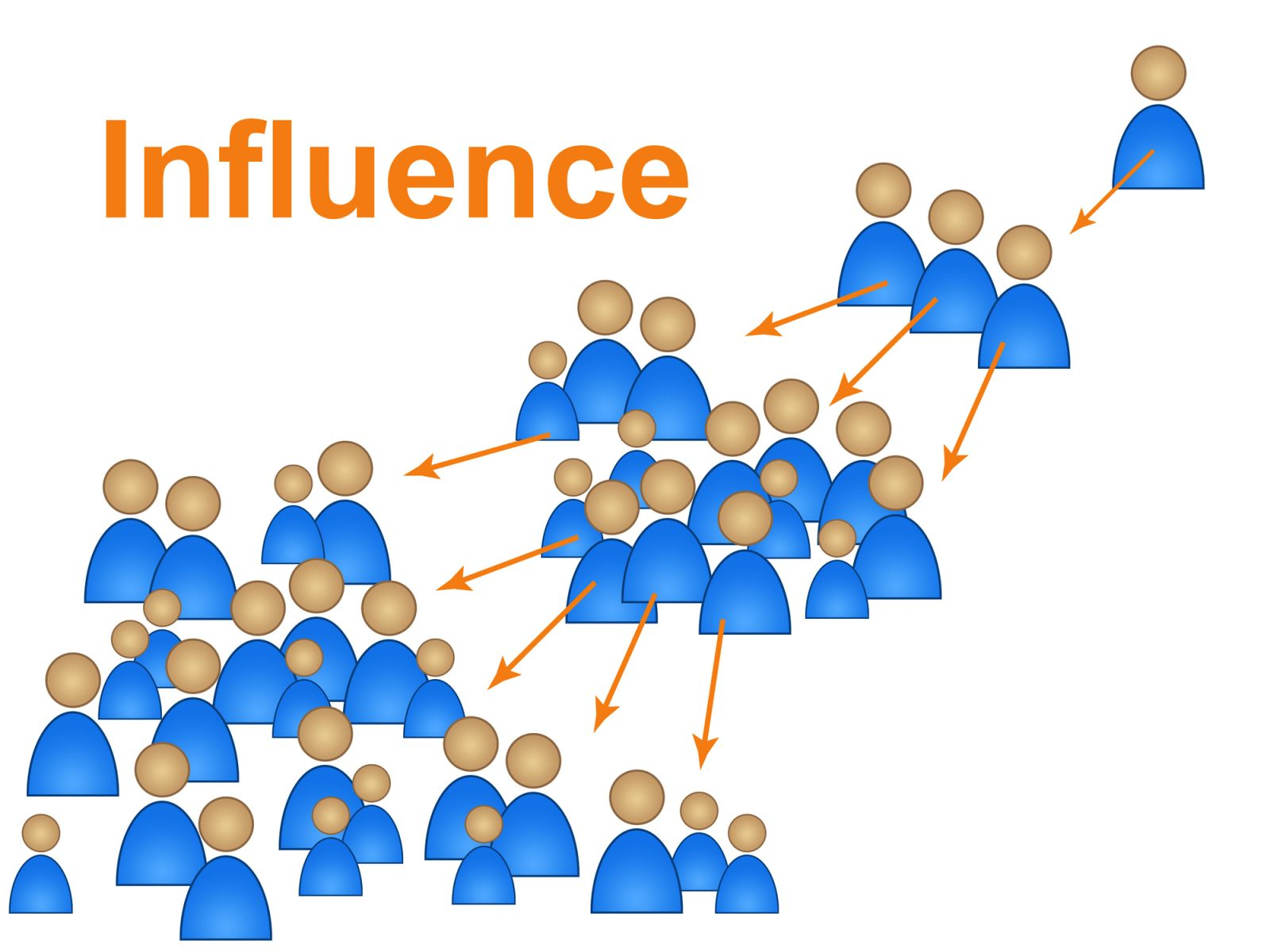 the most influence people in your The 100 most influential people my account sign in sign out subscribe subscribe your browser is out of date please update your browser at  .