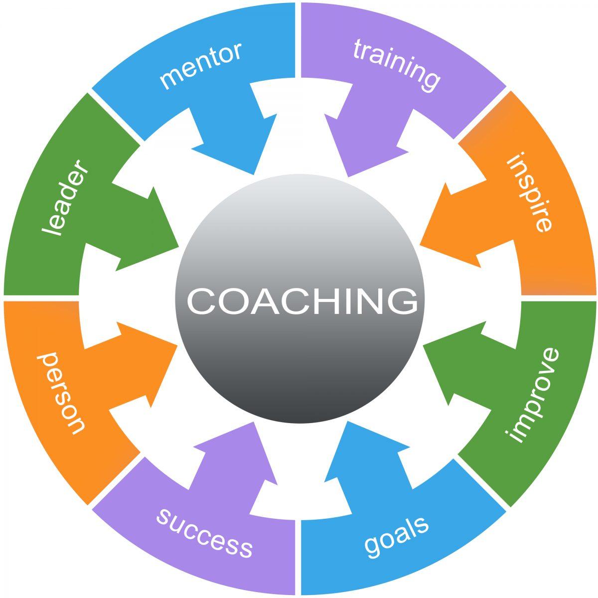Leadership Coaching - Transform Leaders
